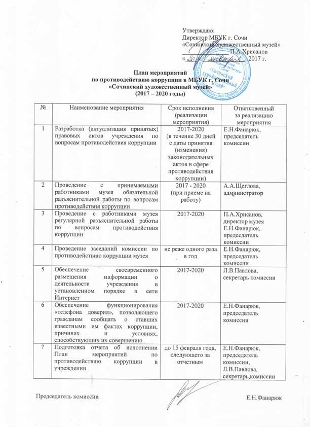 Антикоррупционная политика Сочинского художественного музея
